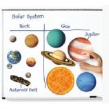 SISTEMA SOLAR MAGNETICO LR-LER6040