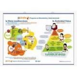 LOS NUTRIENTES, MACRONUTRIENTES / MICRONUTRIENTES