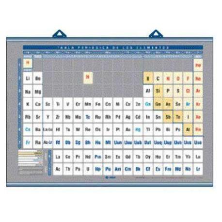 Tabla periodica de los elementos quimicos 140x100 urtaz Choice Image