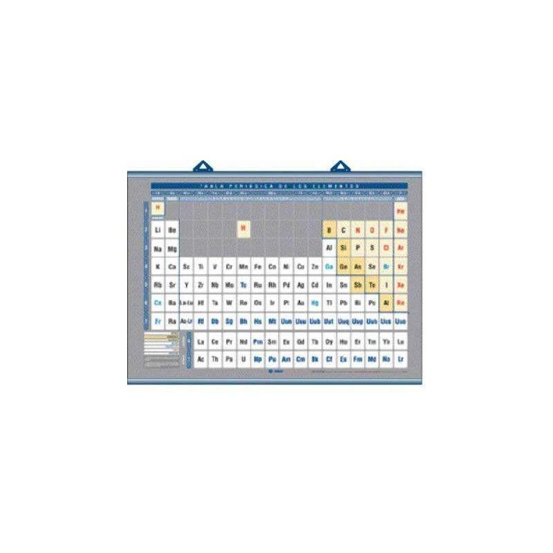 Periodica de los elementos quimicos 140x100 tabla periodica de los elementos quimicos 140x100 urtaz Image collections
